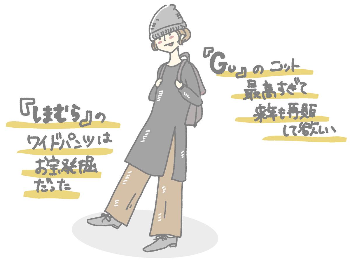 f:id:gu-gu-life:20200227081800j:plain
