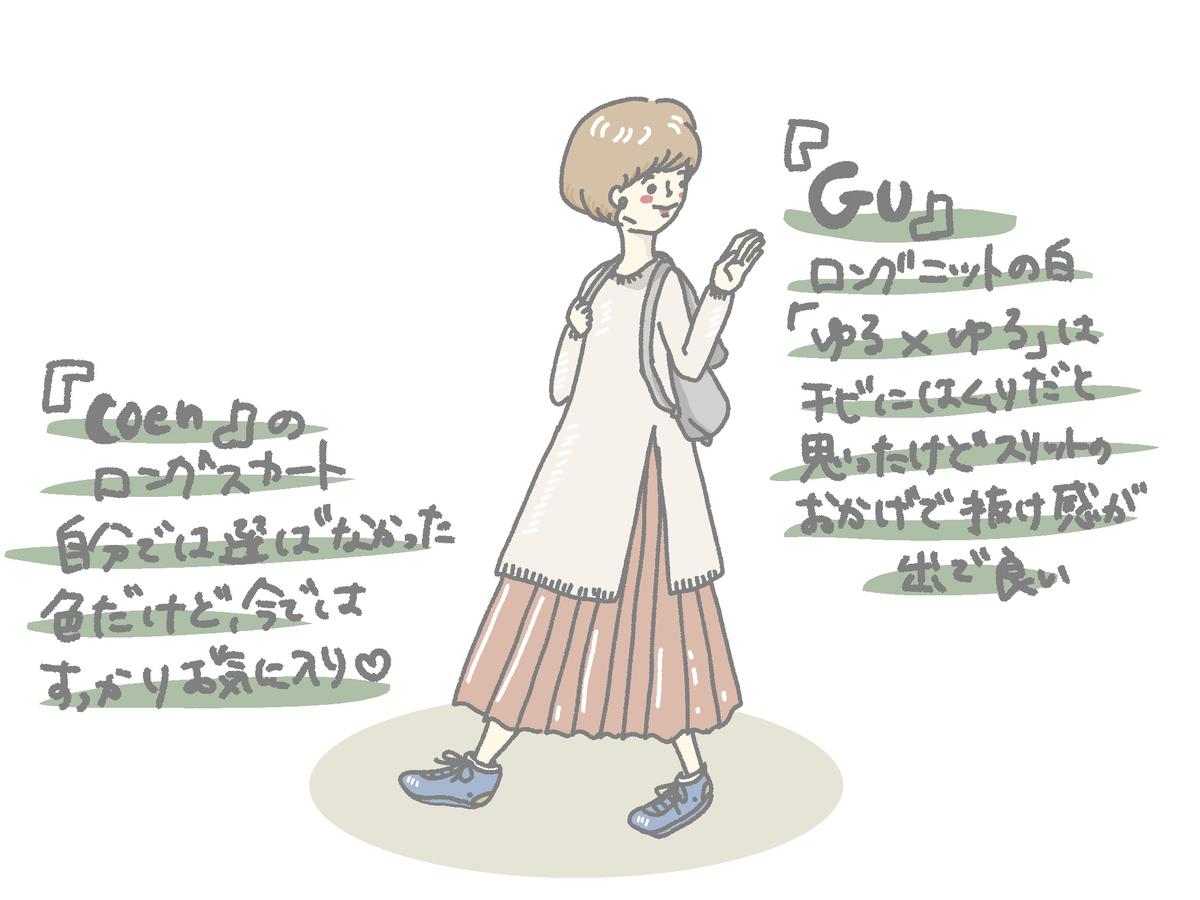 f:id:gu-gu-life:20200227142644j:plain