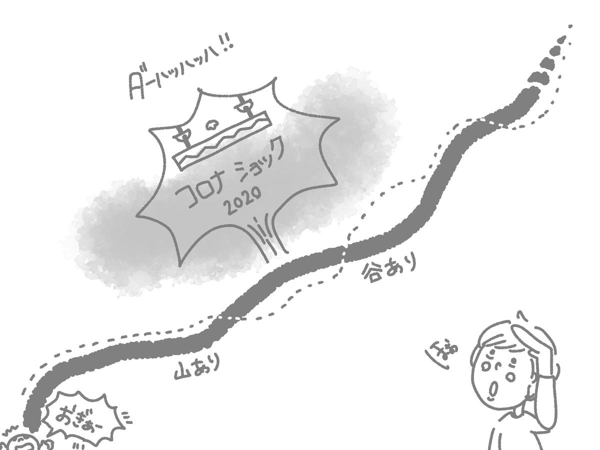 f:id:gu-gu-life:20200322123407j:plain