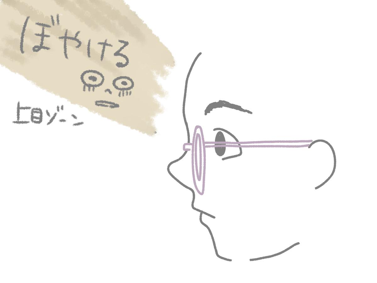 f:id:gu-gu-life:20200625082407j:plain