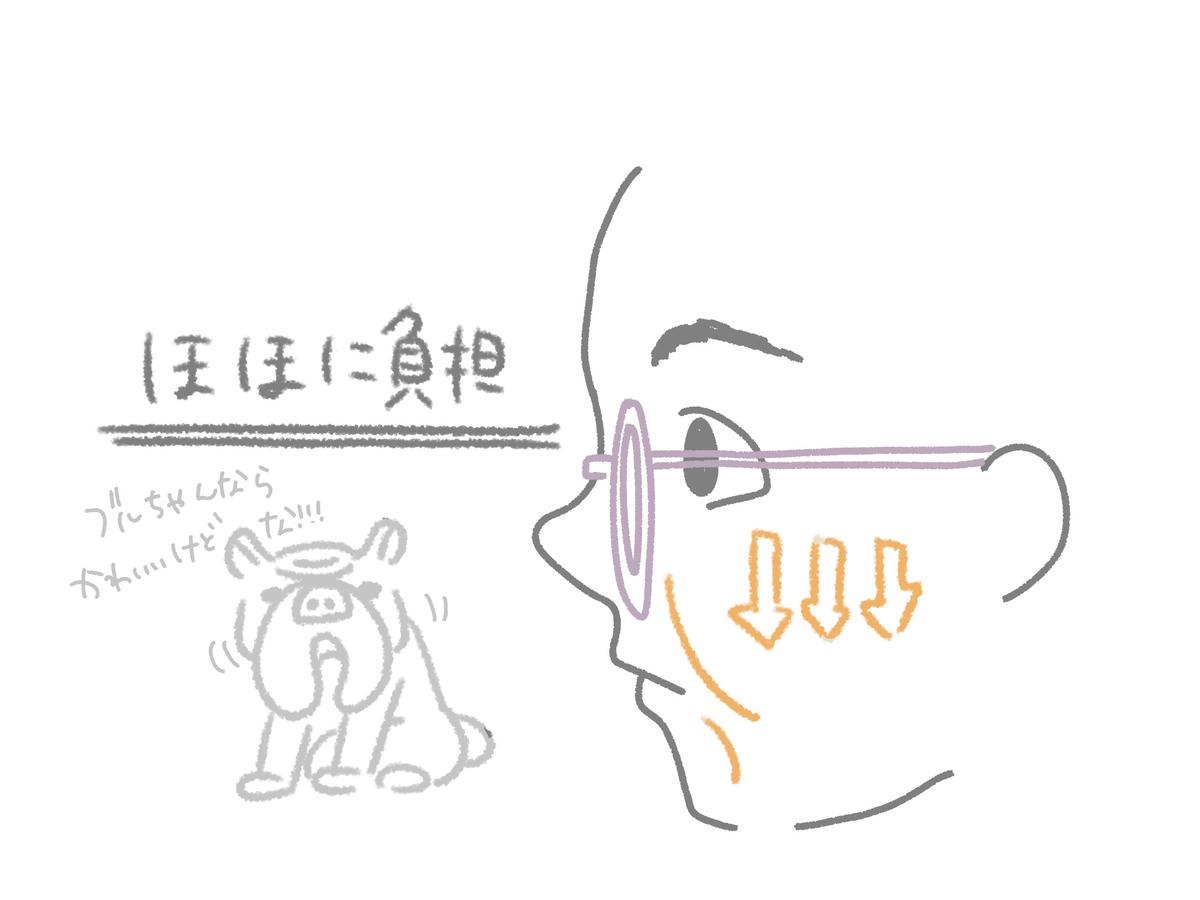 f:id:gu-gu-life:20200625082451j:plain