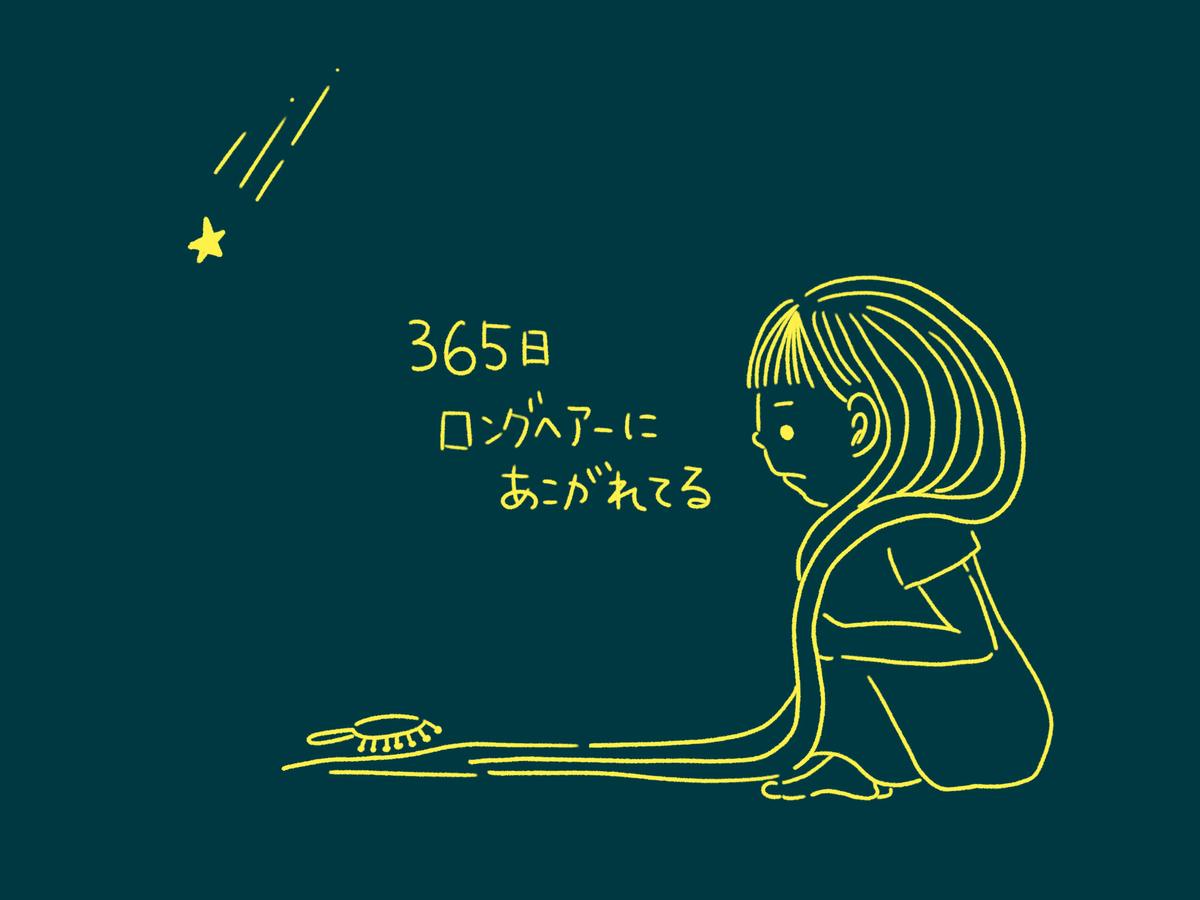 f:id:gu-gu-life:20200713092141j:plain