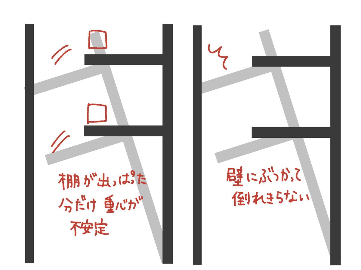 f:id:gu-gu-life:20201022234059j:plain
