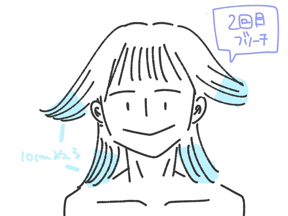f:id:gu-gu-life:20201125093616j:plain