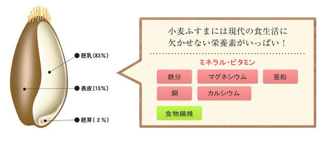 f:id:gu-gu-life:20201230102516p:plain