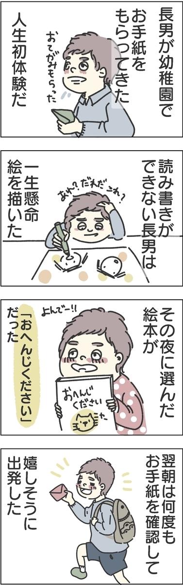 f:id:gu-gu-life:20210113160749j:plain