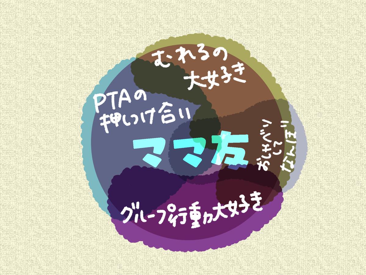 f:id:gu-gu-life:20210221193420j:plain