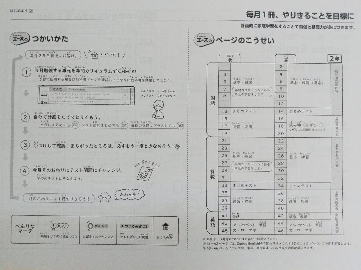 f:id:gu-gu-life:20210327202659j:plain