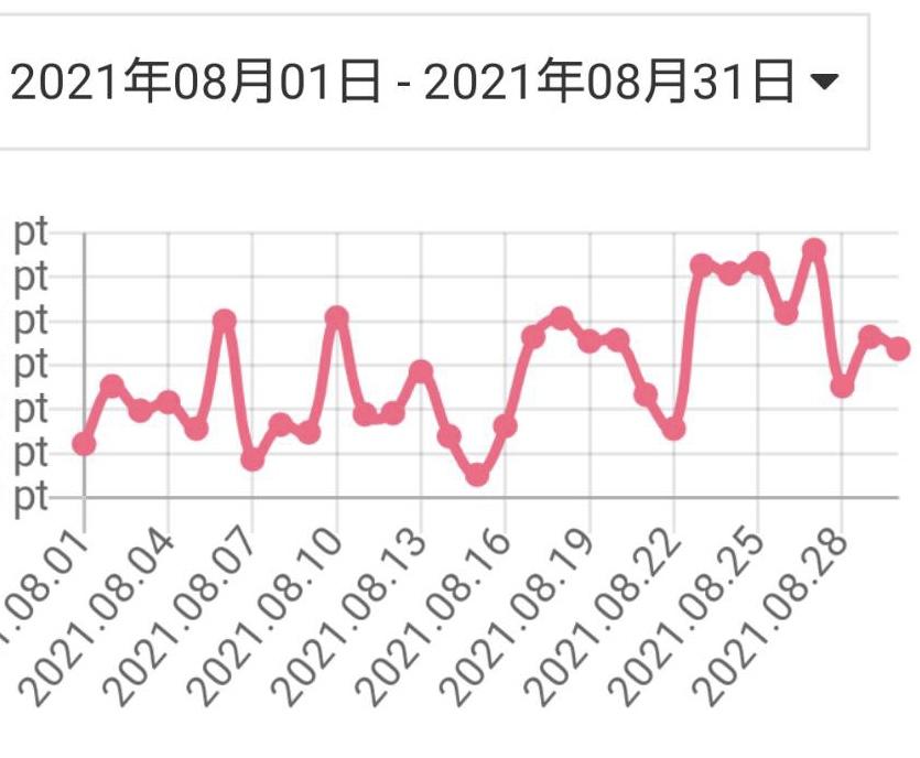 f:id:gu-gu-life:20210901083844j:plain