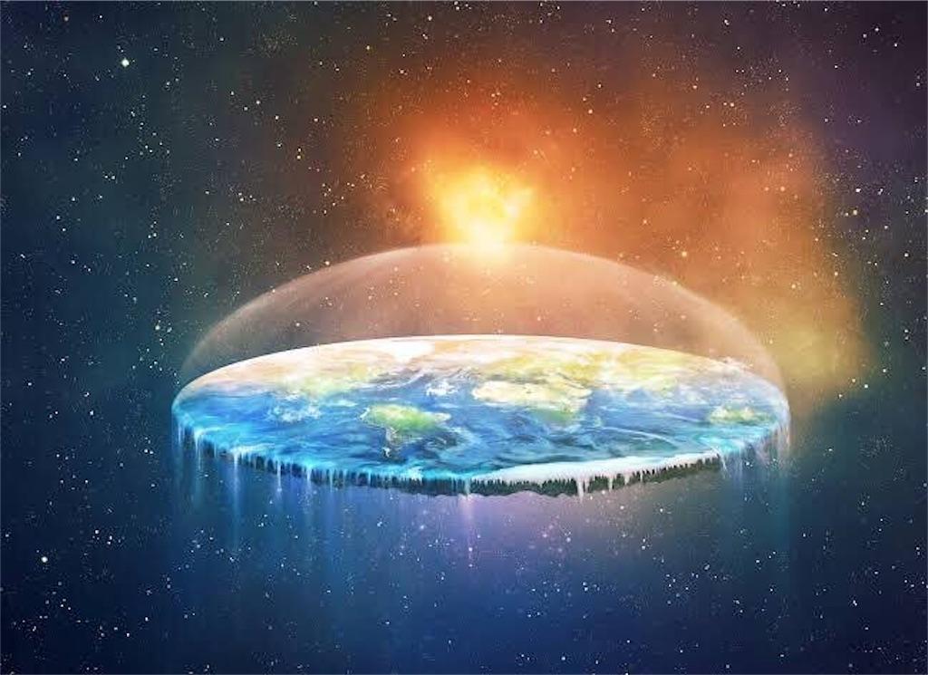 地球 平面 説