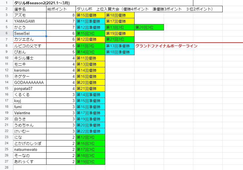 f:id:gucchon46:20210321174410p:plain