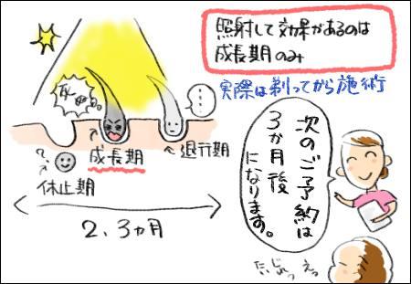 f:id:guchi35sai:20160702130633j:plain