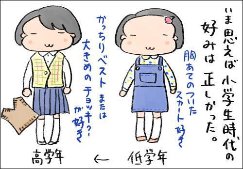 f:id:guchi35sai:20160708133644j:plain