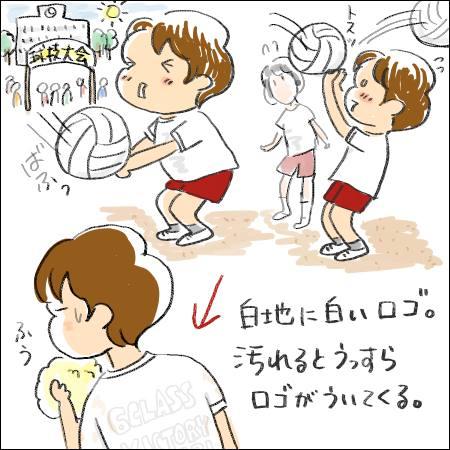 f:id:guchi35sai:20160727172955j:plain