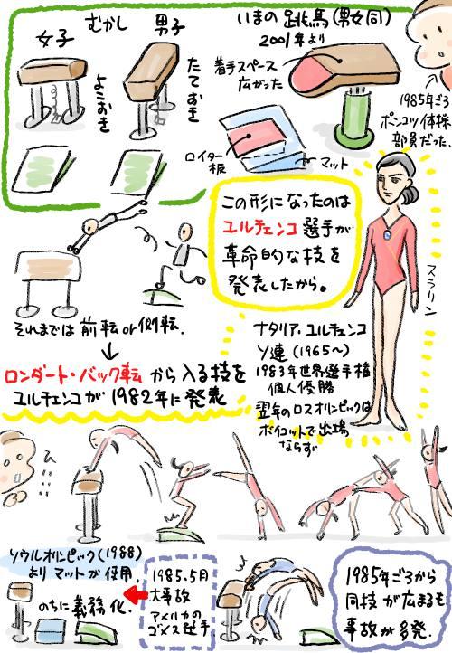 f:id:guchi35sai:20160808115851j:plain