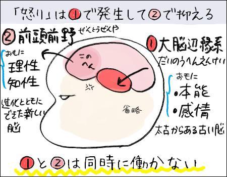 f:id:guchi35sai:20161107122436j:plain