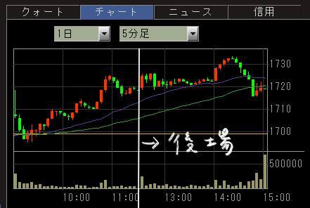f:id:guchi35sai:20170112151205j:plain