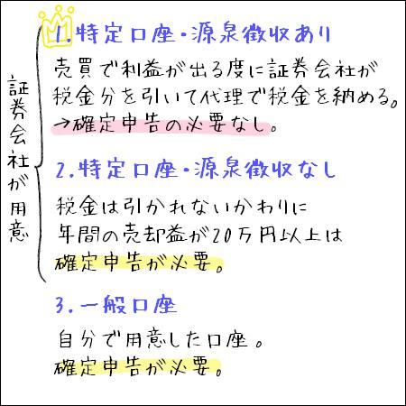 f:id:guchi35sai:20170131214231j:plain