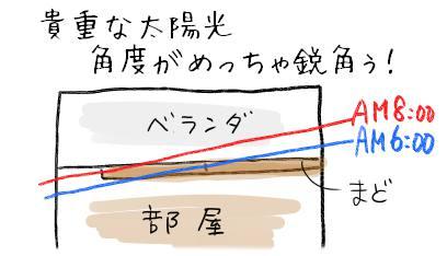 f:id:guchi35sai:20170530124206j:plain