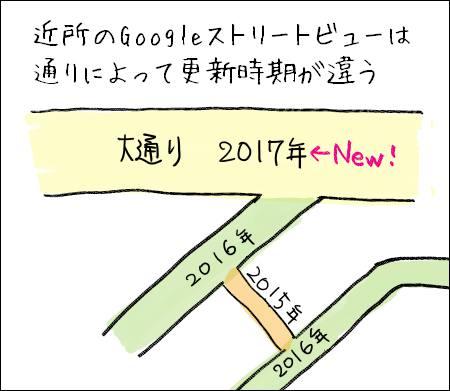 f:id:guchi35sai:20171221192533j:plain