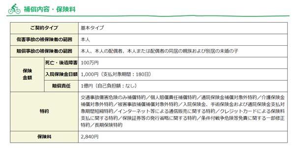 f:id:guchi35sai:20180402170819j:plain