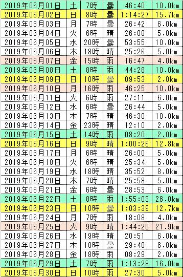 f:id:gudjohnsen2:20190701172502p:plain