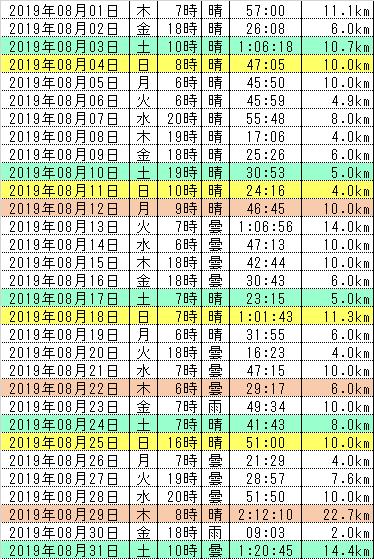 f:id:gudjohnsen2:20190902160150p:plain