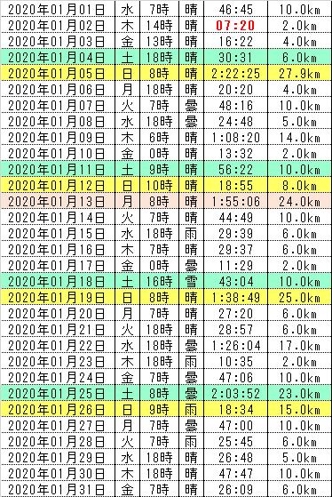 f:id:gudjohnsen2:20200131142823p:plain