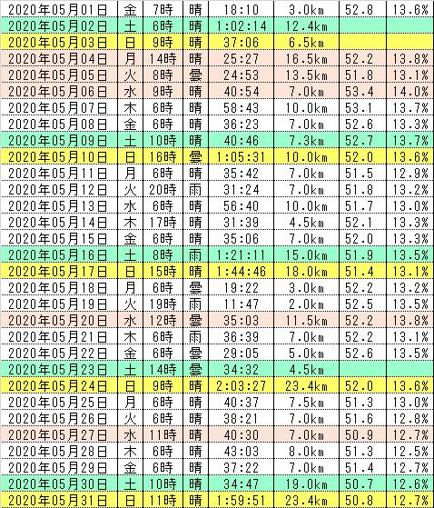 f:id:gudjohnsen2:20200601111413p:plain