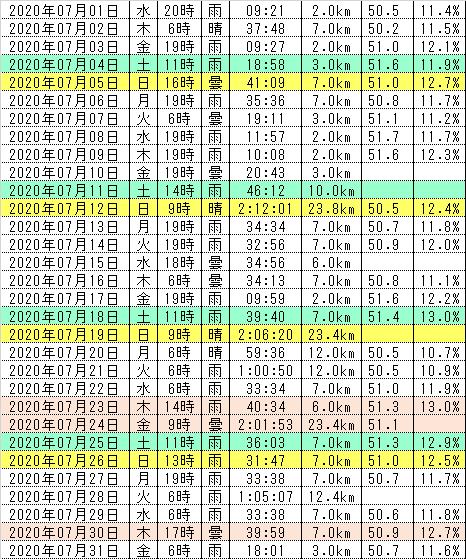 f:id:gudjohnsen2:20200801081731p:plain