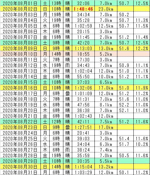f:id:gudjohnsen2:20200901093905p:plain