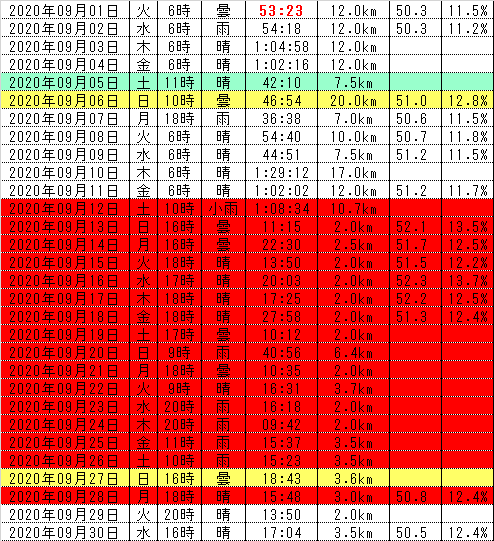 f:id:gudjohnsen2:20201002114803p:plain