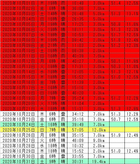 f:id:gudjohnsen2:20201102132202p:plain
