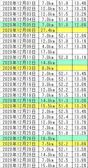 f:id:gudjohnsen2:20210107130315p:plain