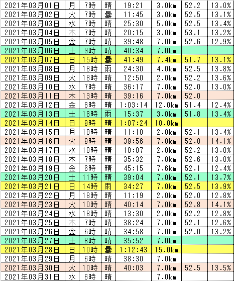 f:id:gudjohnsen2:20210331170840p:plain