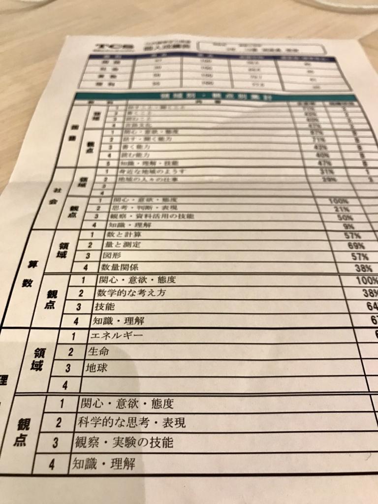 f:id:guestroomarunishigaki:20180301080906j:plain