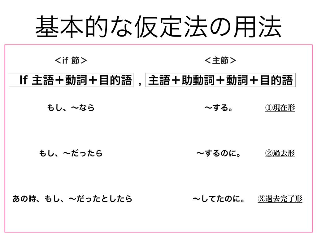 f:id:guestroomarunishigaki:20190221101707j:plain
