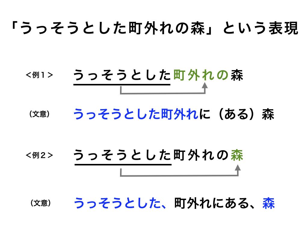 f:id:guestroomarunishigaki:20190312171400j:plain