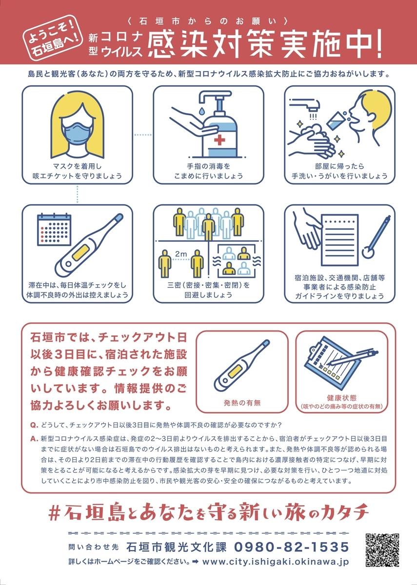 f:id:guestroomarunishigaki:20200622150215j:plain