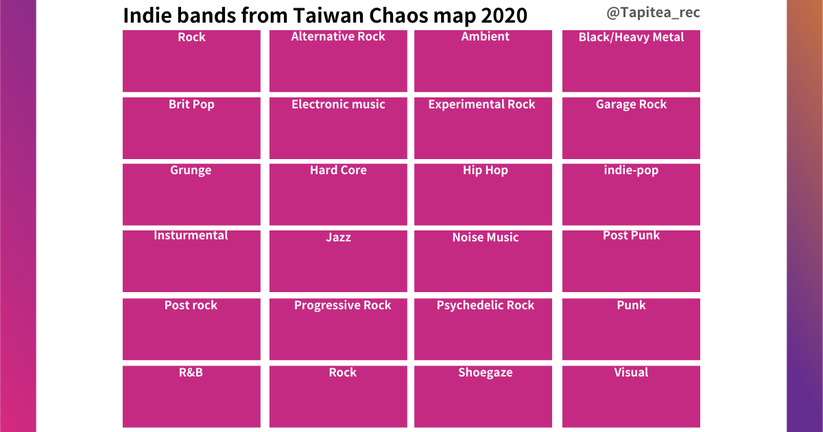 台湾のインディーズバンドおすすめ募集マップ