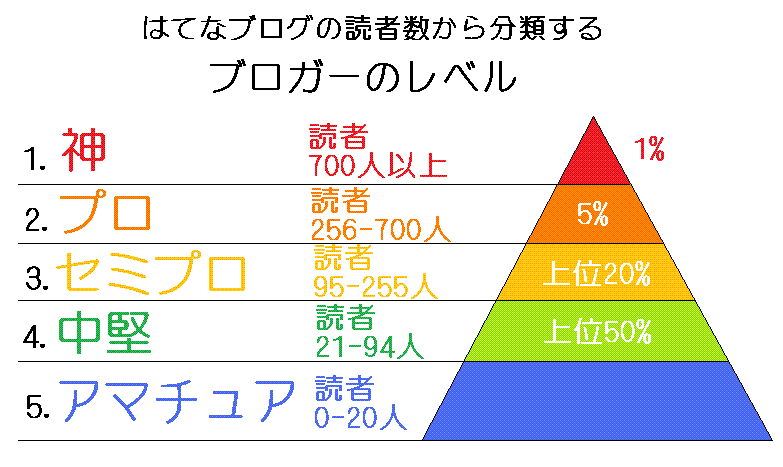 f:id:gugurou:20190602163400p:plain
