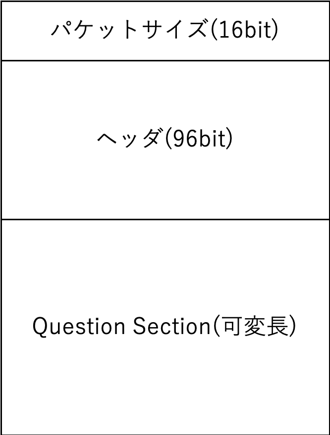f:id:guguru0014:20191223232715p:plain:w300