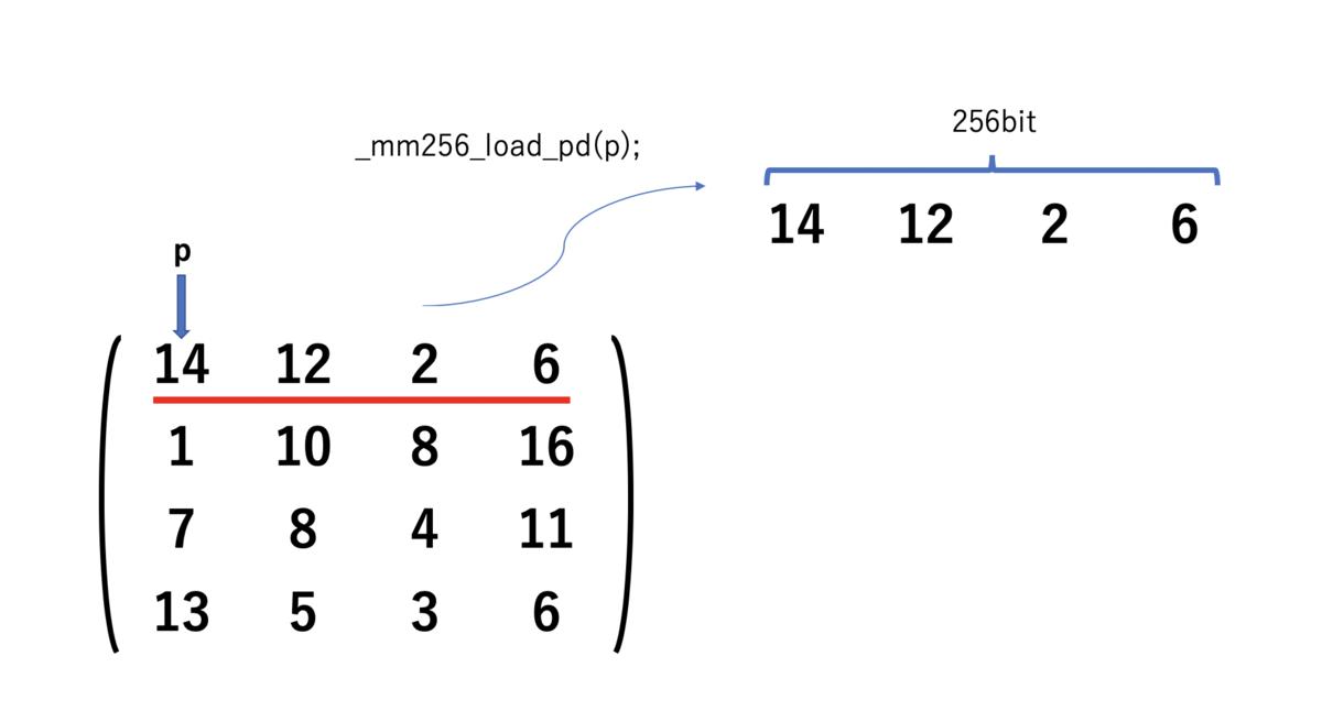 f:id:guguru0014:20200323001002p:plain
