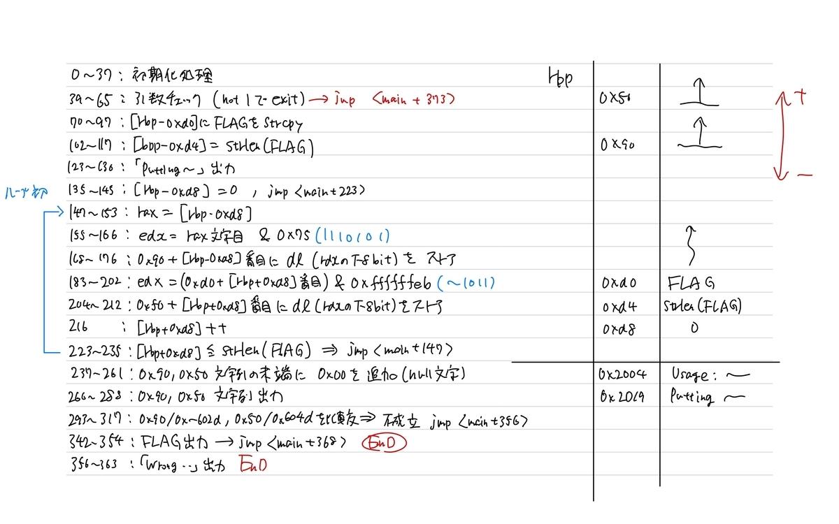 f:id:guguru0014:20200524021349j:plain