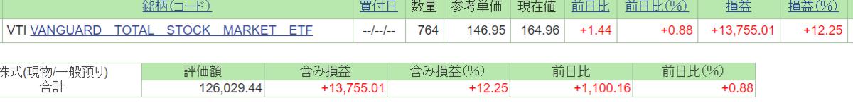 f:id:guillemet0u0:20200204080220p:plain