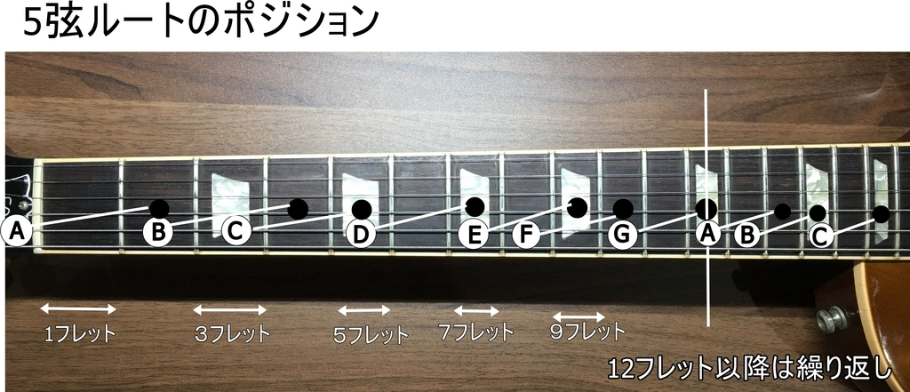 f:id:guitar26:20181221093811j:plain