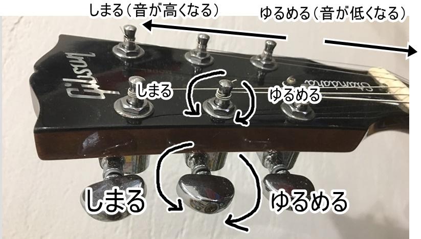 f:id:guitar26:20190105140331j:plain