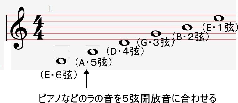 f:id:guitar26:20190105152106j:plain