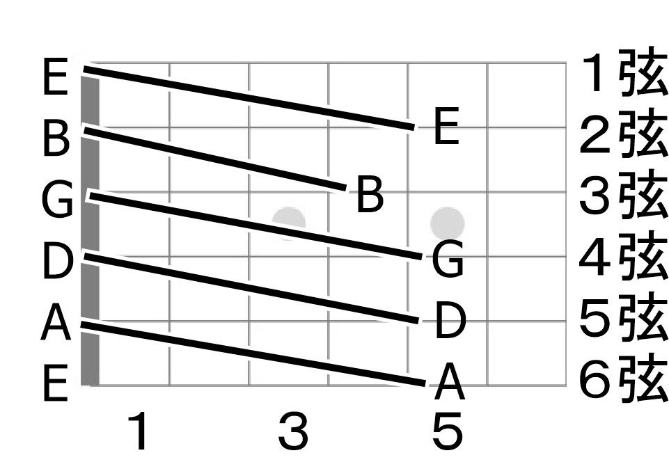 f:id:guitar26:20190105153154j:plain