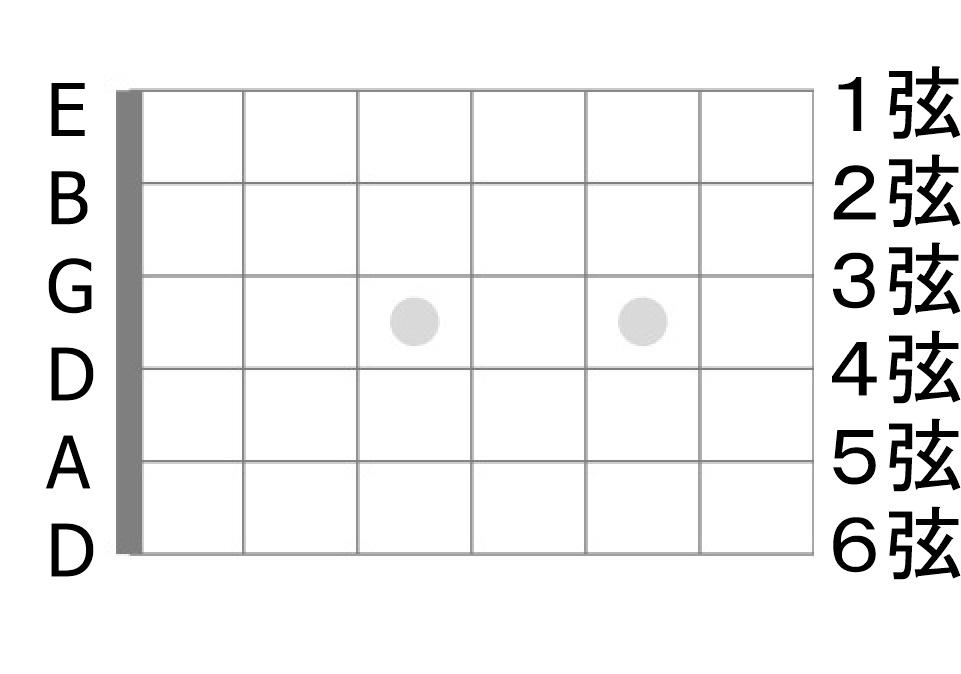 f:id:guitar26:20190105155137j:plain